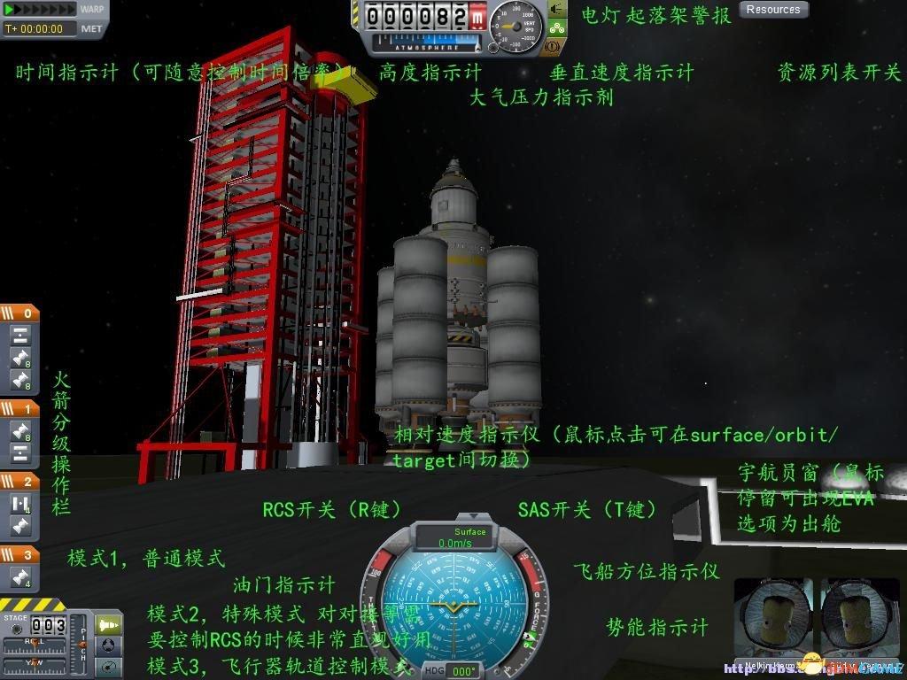 《坎巴拉太空计划》详细攻略教程,系统解析秘籍MOD大全。  综介: 坎巴拉太空计划(Kerbal Space Program, KSP)是一款拥有极高自由度且极具科学态度和思想文化的创新型游戏,在这里玩家可以扮演Kerbals航空航天工作者,设计、建造并发射自己的火箭、航天飞机以及亚轨道飞行器,将航天器送入轨道,并探索整个行星系。 听起来很简单?