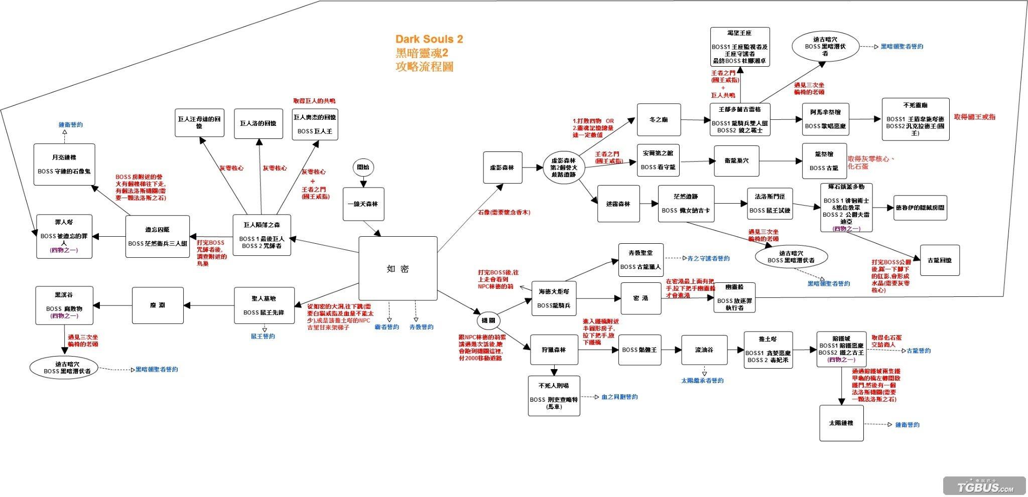 黑暗之魂2 全流程平面地图 所有地点及boss位置标示