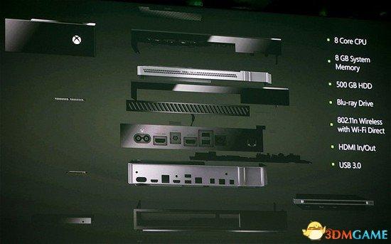 微软想要每年都有新款Xbox?玩家大呼钱包受不了 游戏 第2张