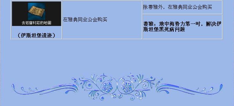 大航海时代4宝物_大航海时代4全宝物怎么收集 全宝物收集方法介绍_第5页_www.3dmgame.com